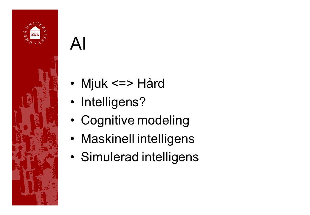 AI •Mjuk Hård •Intelligens? •Cognitive modeling •Maskinell intelligens •Simulerad intelligens