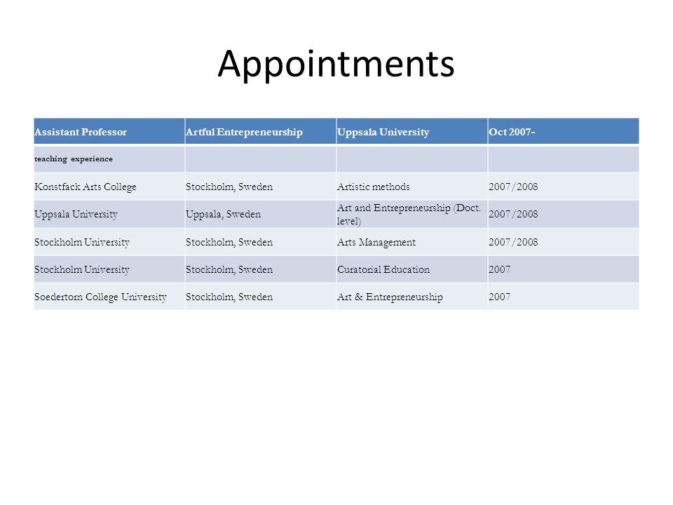 Appointments Assistant ProfessorArtful EntrepreneurshipUppsala UniversityOct 2007- teaching experience Konstfack Arts CollegeStockholm, SwedenArtistic