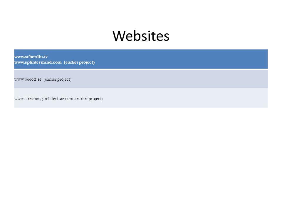 Websites www.scherdin.tv www.splintermind.com (earlier project) www.beeoff.se (earlier project) www.streamingarchitecture.com (earlier project)