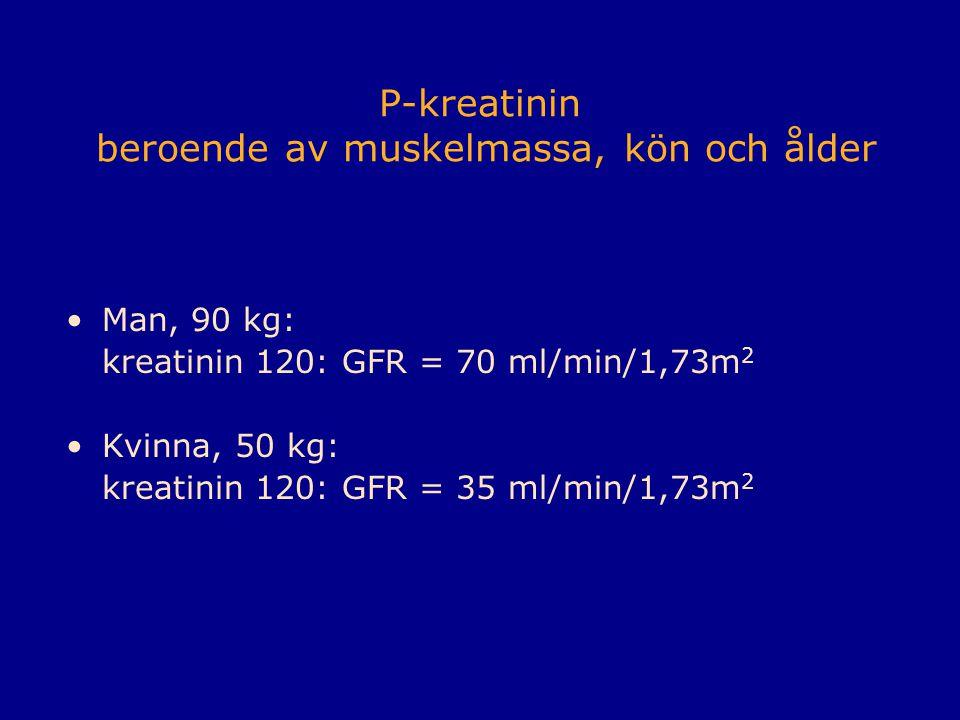 P-kreatinin beroende av muskelmassa, kön och ålder •Man, 90 kg: kreatinin 120: GFR = 70 ml/min/1,73m 2 •Kvinna, 50 kg: kreatinin 120: GFR = 35 ml/min/