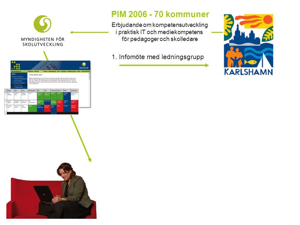 PIM 2006 - 70 kommuner Erbjudande om kompetensutveckling i praktisk IT och mediekompetens för pedagoger och skolledare 1. Infomöte med ledningsgrupp