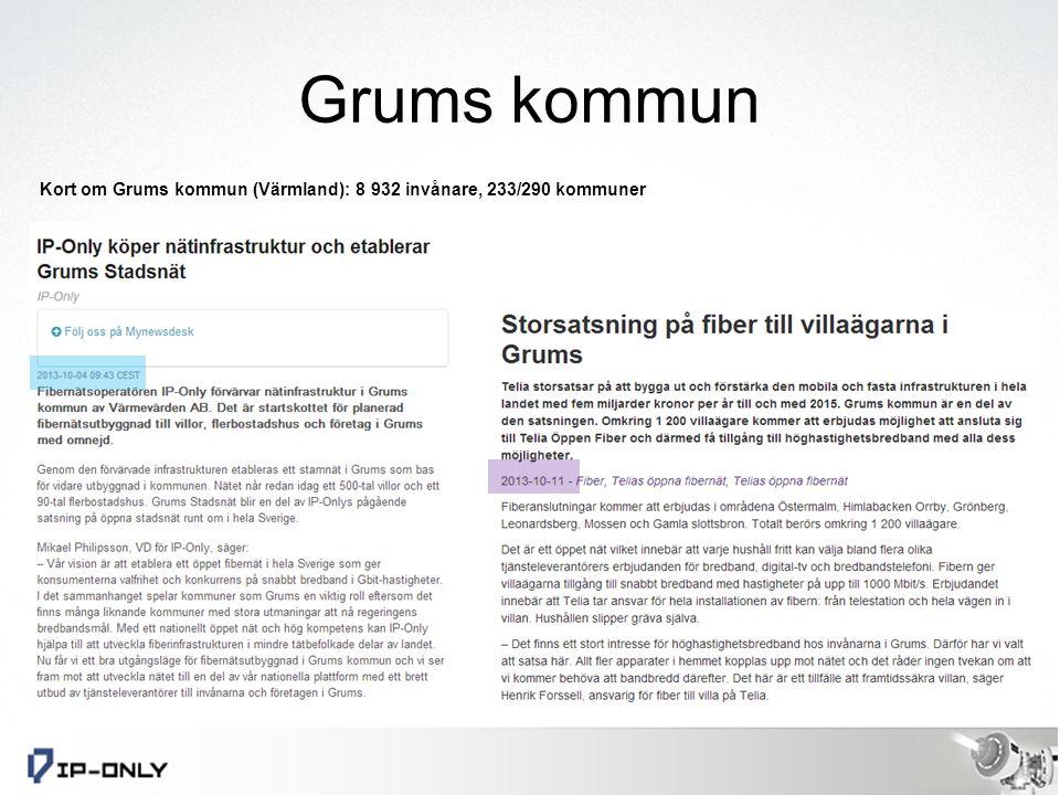 Grums kommun Kort om Grums kommun (Värmland): 8 932 invånare, 233/290 kommuner
