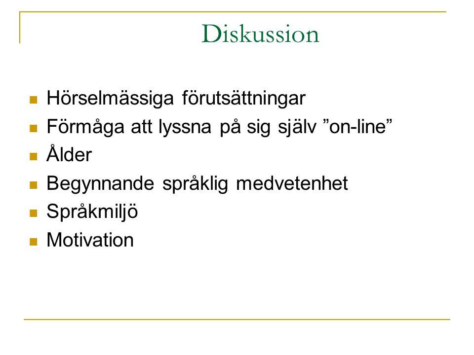 """Diskussion  Hörselmässiga förutsättningar  Förmåga att lyssna på sig själv """"on-line""""  Ålder  Begynnande språklig medvetenhet  Språkmiljö  Motiva"""