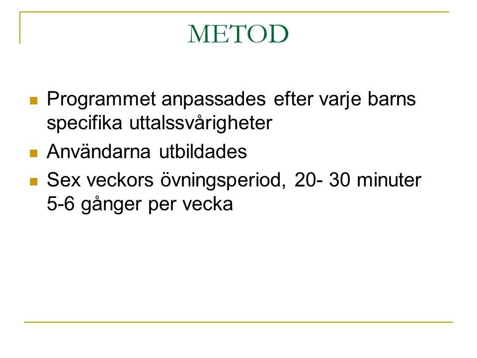 METOD  Programmet anpassades efter varje barns specifika uttalssvårigheter  Användarna utbildades  Sex veckors övningsperiod, 20- 30 minuter 5-6 gå