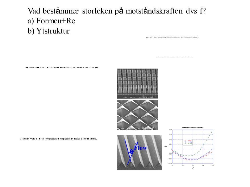 Vad best ä mmer storleken p å motst å ndskraften dvs f? a) Formen+Re b) Ytstruktur Flow θ