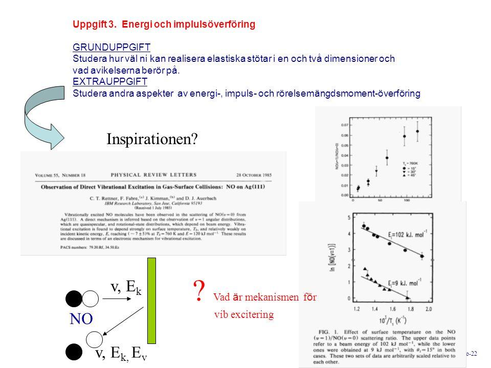 FFY501-02/03-Intro-22 Uppgift 3. Energi och implulsöverföring GRUNDUPPGIFT Studera hur väl ni kan realisera elastiska stötar i en och två dimensioner