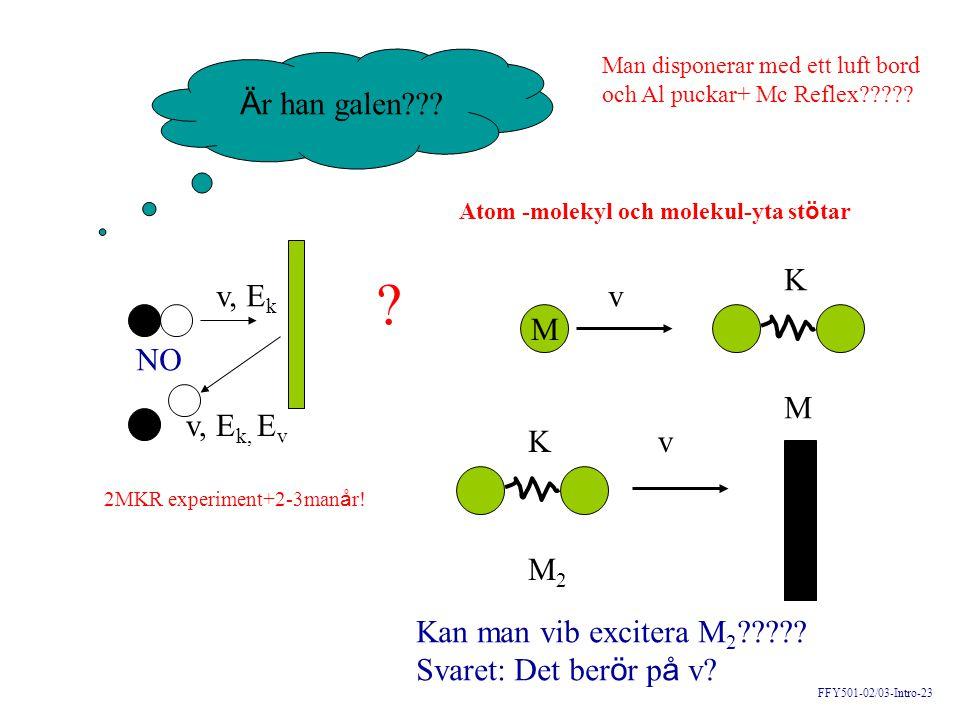 FFY501-02/03-Intro-23 v, E k, E v NO v, E k ? Ä r han galen??? Man disponerar med ett luft bord och Al puckar+ Mc Reflex????? 2MKR experiment+2-3man å