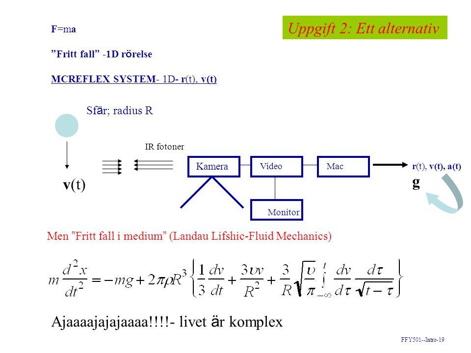 "FFY501--Intro-19 F=ma "" Fritt fall "" -1D r ö relse MCREFLEX SYSTEM- 1D- r(t), v(t) Kamera VideoMac Monitor IR fotoner v(t) Sf ä r; radius R r(t), v(t)"