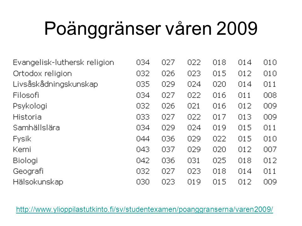 Poänggränser våren 2009 http://www.ylioppilastutkinto.fi/sv/studentexamen/poanggranserna/varen2009/