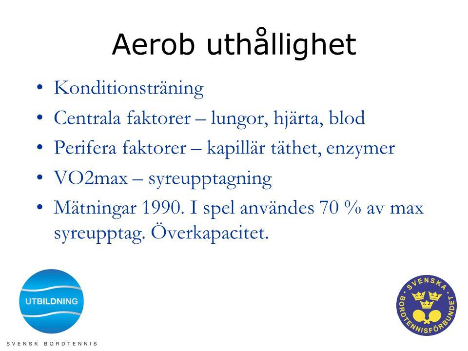 Aerob uthållighet •Konditionsträning •Centrala faktorer – lungor, hjärta, blod •Perifera faktorer – kapillär täthet, enzymer •VO2max – syreupptagning