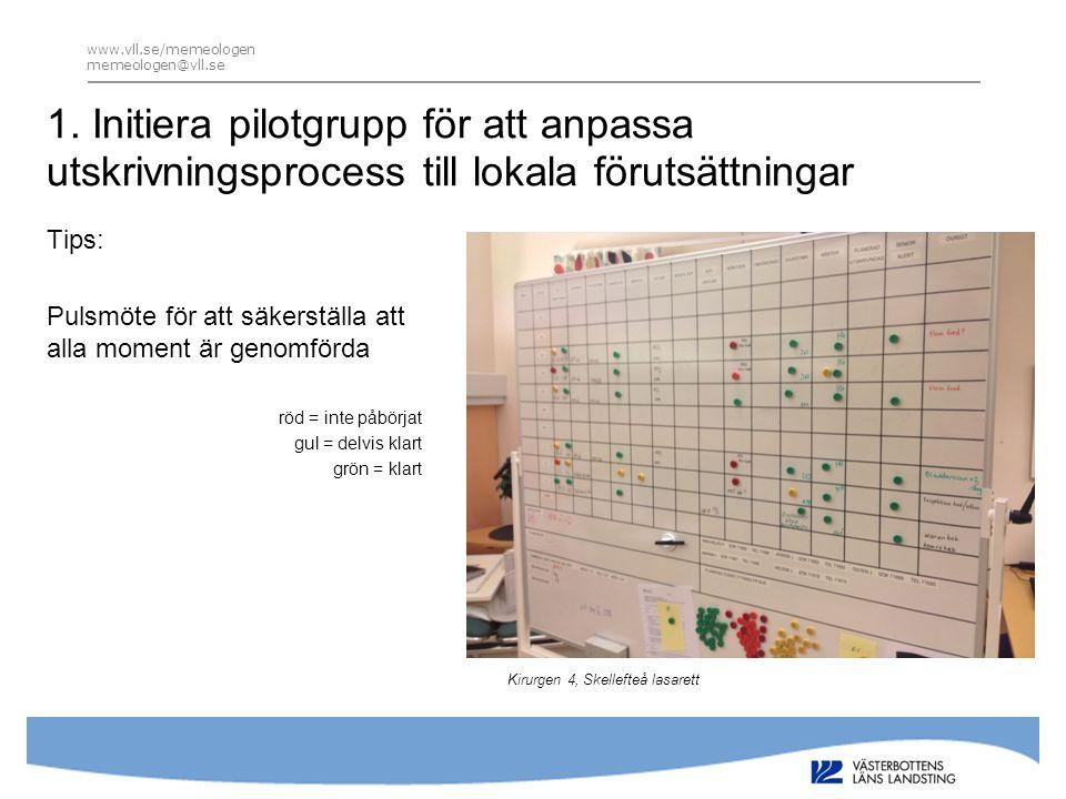 www.vll.se/memeologen memeologen@vll.se 1.