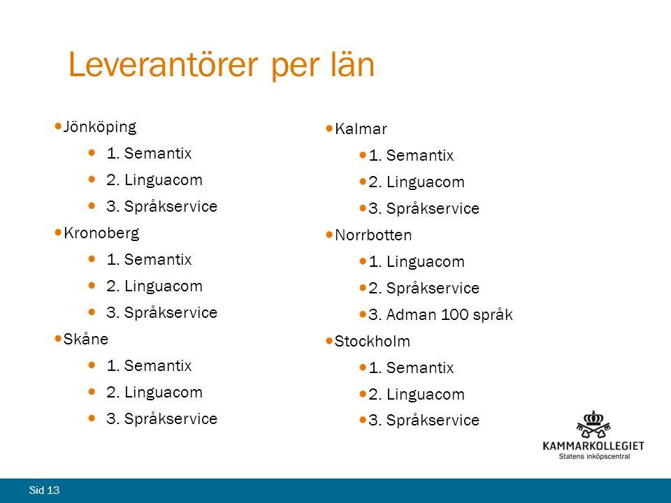 Sid 13 Leverantörer per län Jönköping 1. Semantix 2. Linguacom 3. Språkservice Kronoberg 1. Semantix 2. Linguacom 3. Språkservice Skåne 1. Semantix 2.