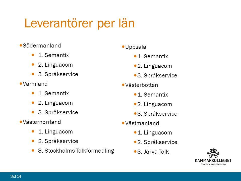 Sid 14 Leverantörer per län Södermanland 1. Semantix 2. Linguacom 3. Språkservice Värmland 1. Semantix 2. Linguacom 3. Språkservice Västernorrland 1.