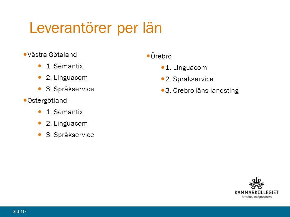 Sid 15 Leverantörer per län Västra Götaland 1. Semantix 2. Linguacom 3. Språkservice Östergötland 1. Semantix 2. Linguacom 3. Språkservice Örebro 1. L