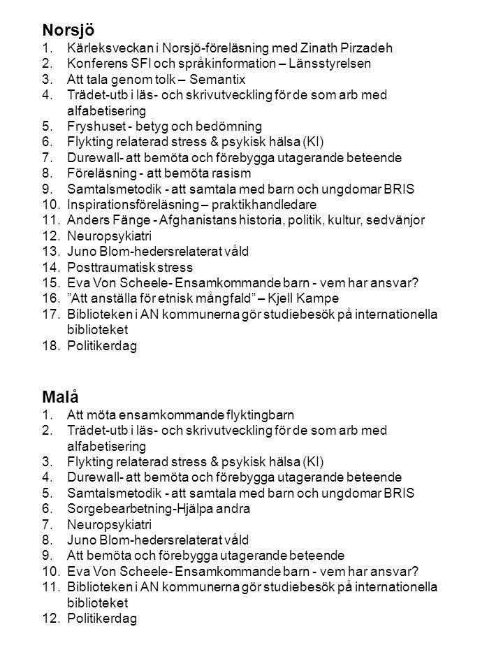 Norsjö 1.Kärleksveckan i Norsjö-föreläsning med Zinath Pirzadeh 2.Konferens SFI och språkinformation – Länsstyrelsen 3.Att tala genom tolk – Semantix