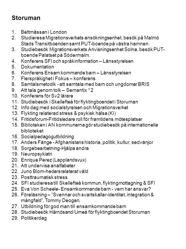 Storuman 1.Bettmässan i London 2.Studieresa Migrationsverkets ansökningsenhet, besök på Malmö Stads Transitboenden samt PUT-boende på västra hamnen. 3