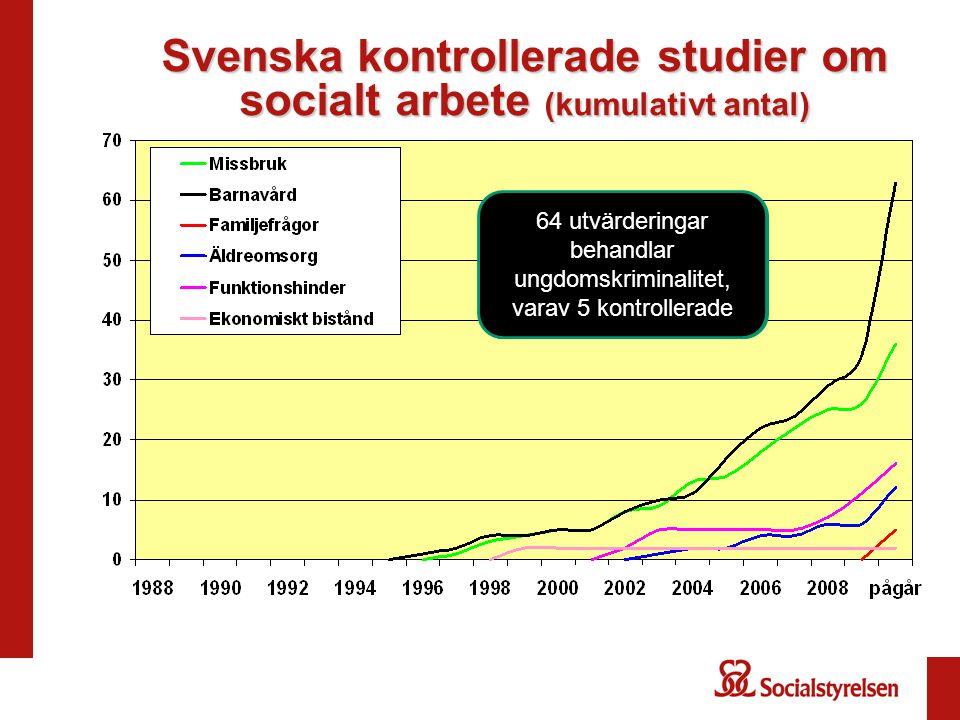 Svenska kontrollerade studier om socialt arbete (kumulativt antal) Sammanlagt 134 effektutvärderingar, varav 80 publicerade 64 utvärderingar behandlar