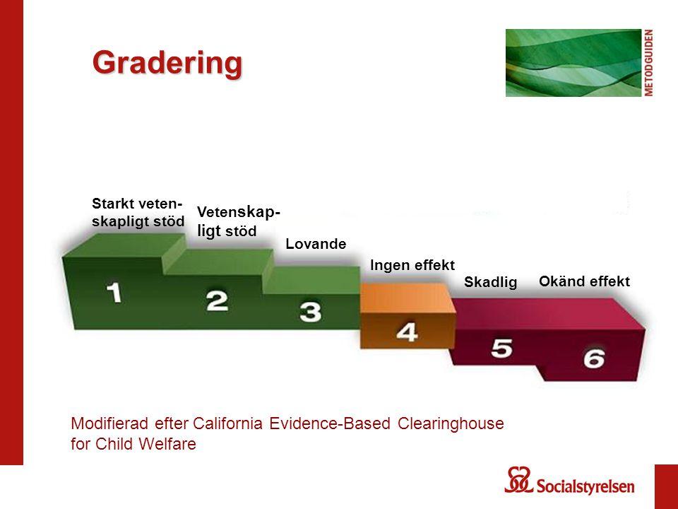 Gradering Starkt veten- skapligt stöd Veten skap- ligt stöd Lovande Ingen effekt Skadlig Okänd effekt ? ? Modifierad efter California Evidence-Based C