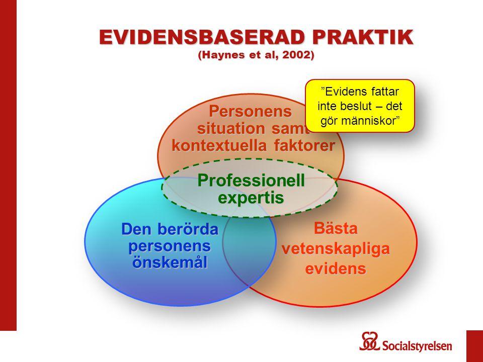 Formulera en fråga som kan besvaras Identifiera problematik (diagnos) Söka bäst tillgängliga kunskap (evidens) Värdera kunskapens kvalitet Integrera klientens förutsättningar och önskemål i beslutsfattandet Utvärdera Formulera en fråga som kan besvaras Identifiera problematik (diagnos) Söka bäst tillgängliga kunskap (evidens) Värdera kunskapens kvalitet Integrera klientens förutsättningar och önskemål i beslutsfattandet Utvärdera Professionell expertis