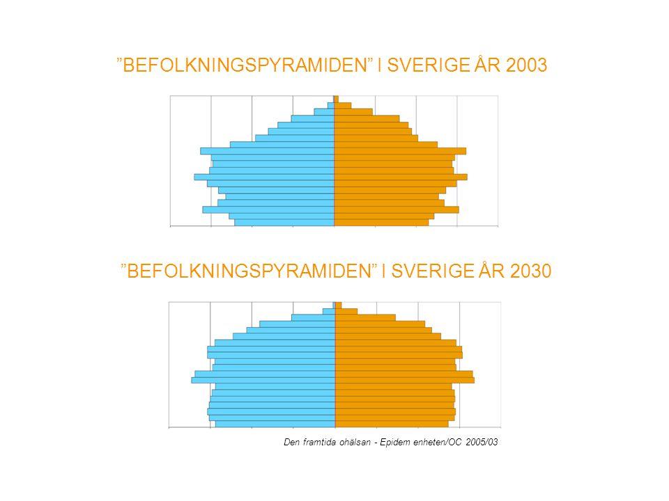 MÄN, ANTAL NYINSJUKNADE 2006