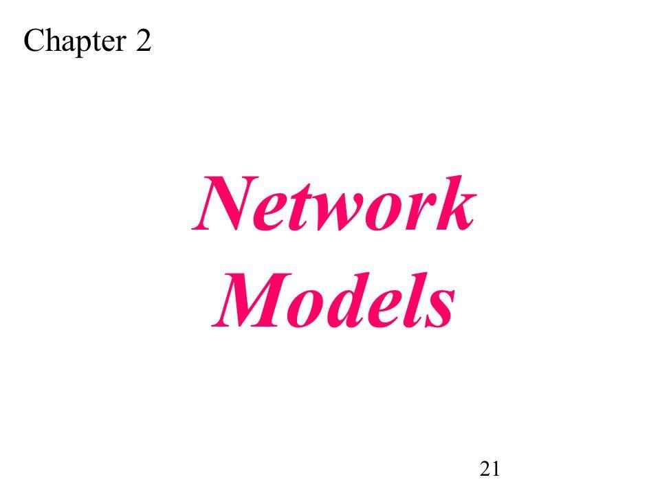 21 Chapter 2 Network Models