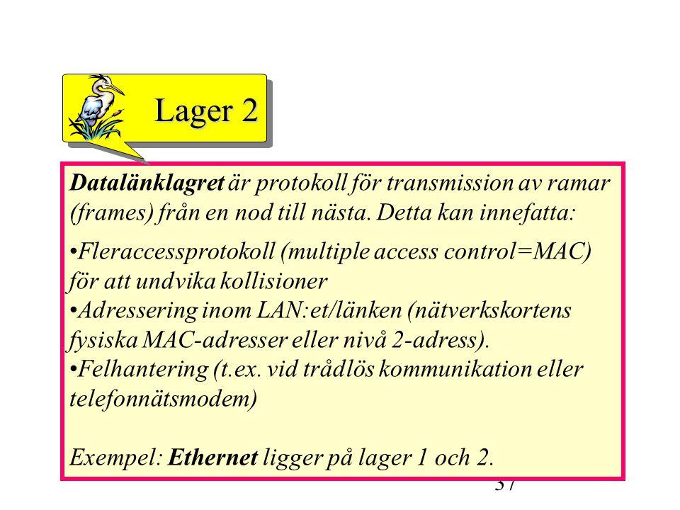 37 Datalänklagret är protokoll för transmission av ramar (frames) från en nod till nästa. Detta kan innefatta: •Fleraccessprotokoll (multiple access c