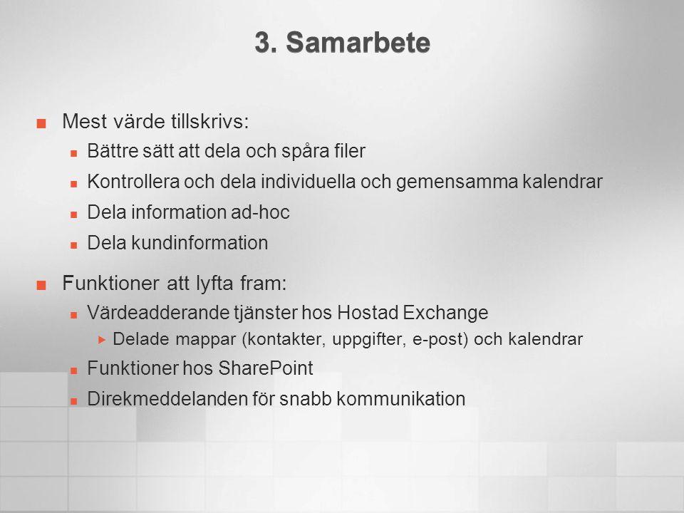 3. Samarbete Mest värde tillskrivs:  Bättre sätt att dela och spåra filer  Kontrollera och dela individuella och gemensamma kalendrar  Dela informa
