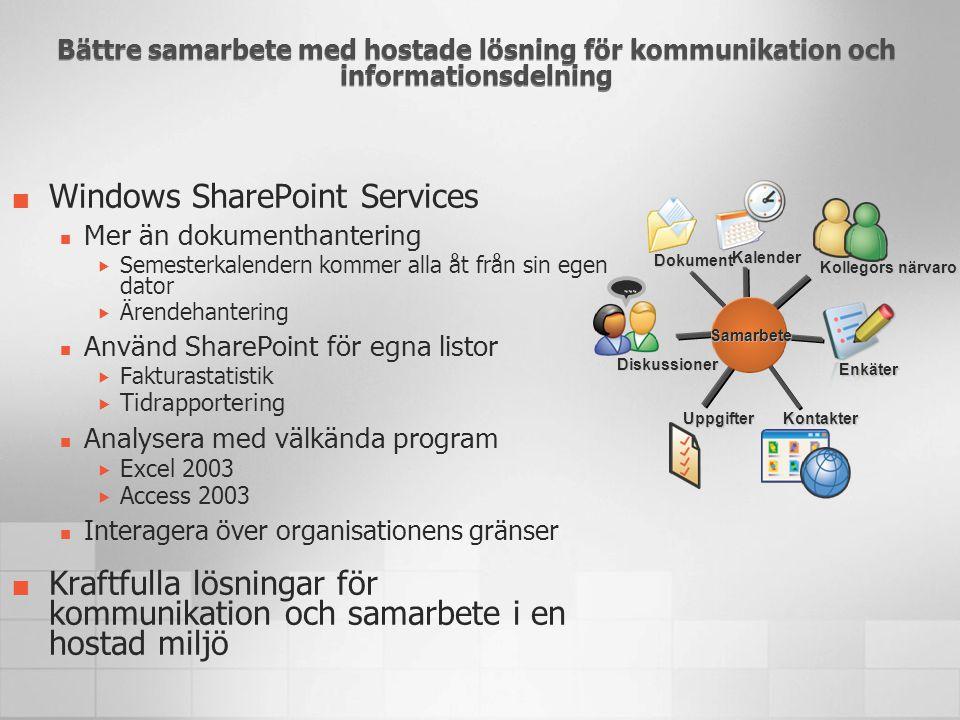 Bättre samarbete med hostade lösning för kommunikation och informationsdelning Windows SharePoint Services  Mer än dokumenthantering  Semesterkalend