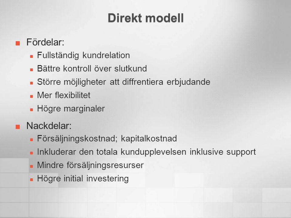 Direkt modell Fördelar:  Fullständig kundrelation  Bättre kontroll över slutkund  Större möjligheter att diffrentiera erbjudande  Mer flexibilitet