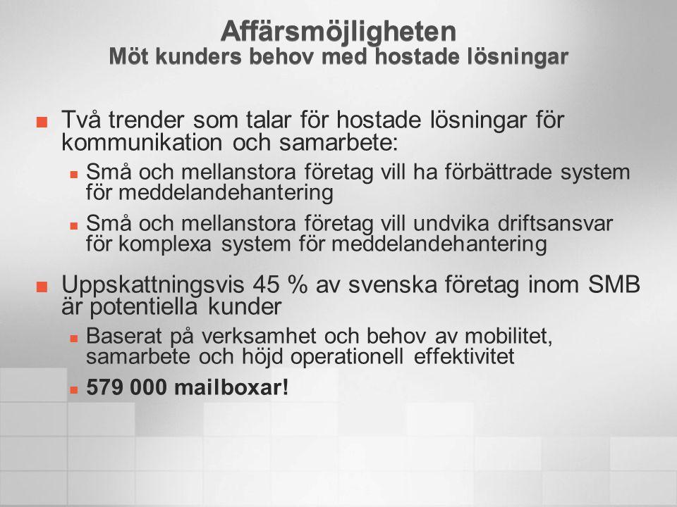 Affärsmöjligheten Möt kunders behov med hostade lösningar Två trender som talar för hostade lösningar för kommunikation och samarbete:  Små och mellanstora företag vill ha förbättrade system för meddelandehantering  Små och mellanstora företag vill undvika driftsansvar för komplexa system för meddelandehantering Uppskattningsvis 45 % av svenska företag inom SMB är potentiella kunder  Baserat på verksamhet och behov av mobilitet, samarbete och höjd operationell effektivitet  579 000 mailboxar!