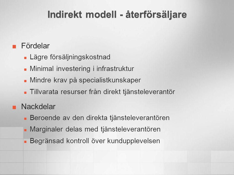 Indirekt modell - återförsäljare Fördelar  Lägre försäljningskostnad  Minimal investering i infrastruktur  Mindre krav på specialistkunskaper  Til