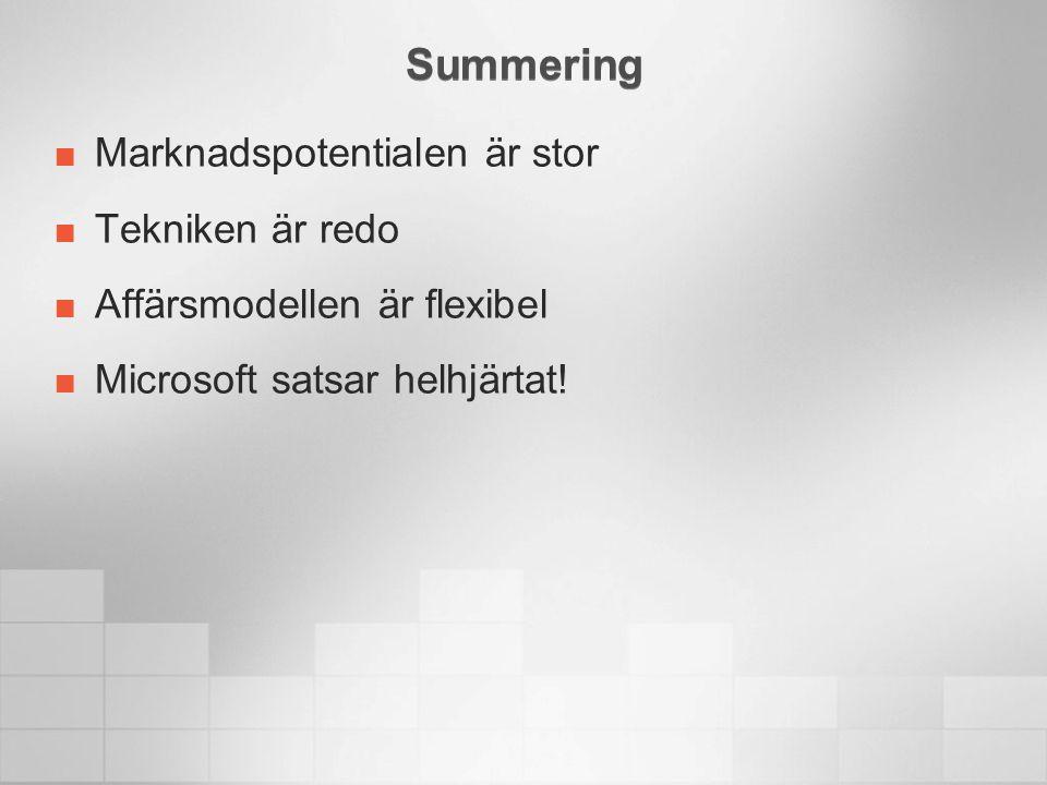 Summering Marknadspotentialen är stor Tekniken är redo Affärsmodellen är flexibel Microsoft satsar helhjärtat!
