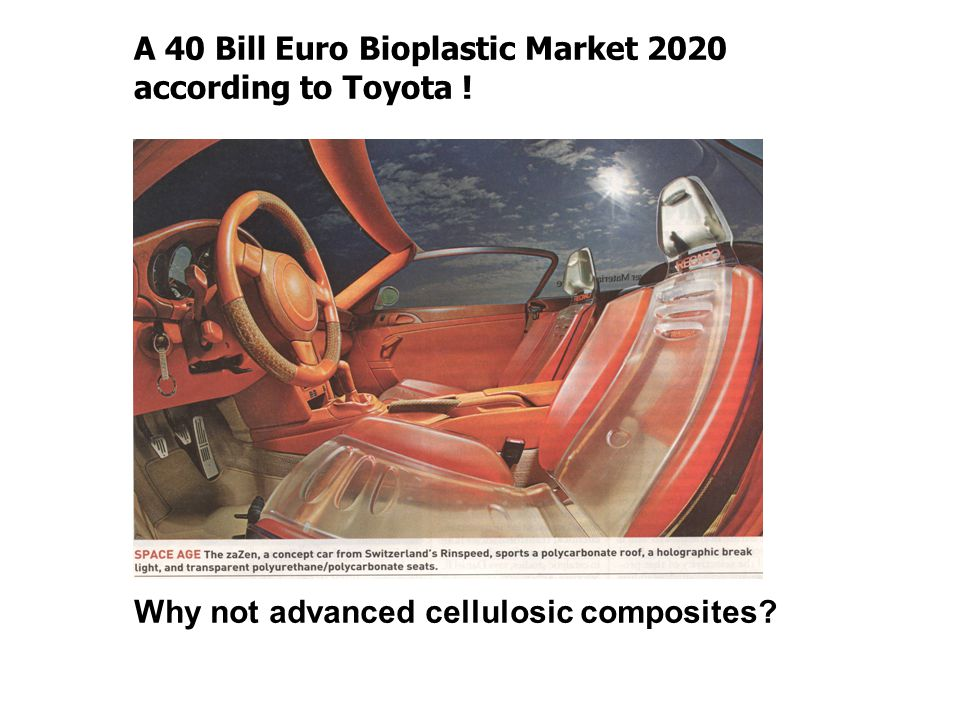 A 40 Bill Euro Bioplastic Market 2020 according to Toyota ! Why not advanced cellulosic composites?