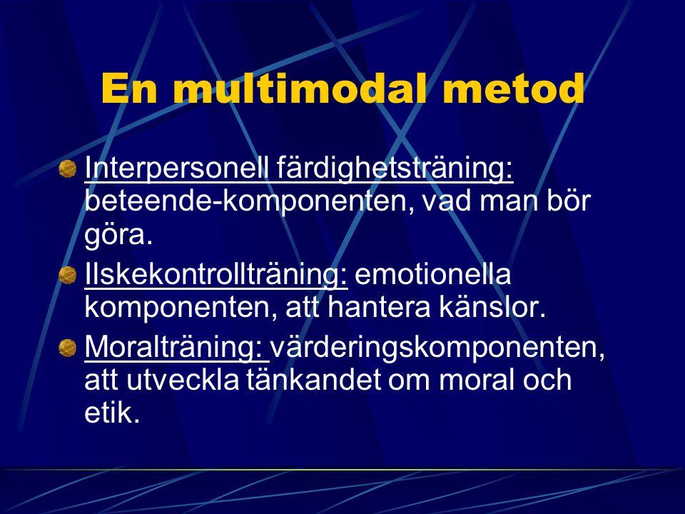 En multimodal metod Interpersonell färdighetsträning: beteende-komponenten, vad man bör göra. Ilskekontrollträning: emotionella komponenten, att hante