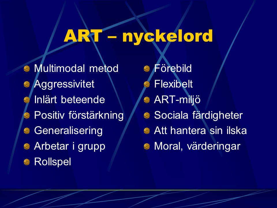 ART – nyckelord Multimodal metod Aggressivitet Inlärt beteende Positiv förstärkning Generalisering Arbetar i grupp Rollspel Förebild Flexibelt ART-mil