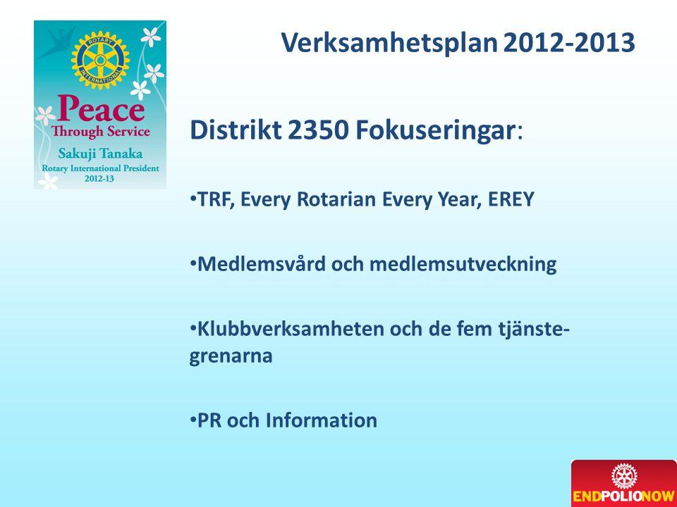 Verksamhetsplan 2012-2013 Distrikt 2350 Fokuseringar: • TRF, Every Rotarian Every Year, EREY • Medlemsvård och medlemsutveckning • Klubbverksamheten och de fem tjänste- grenarna • PR och Information