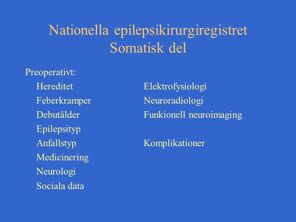 Nationella epilepsikirurgiregistret Somatisk del Preoperativt: HereditetElektrofysiologi FeberkramperNeuroradiologi DebutålderFunkionell neuroimaging Epilepsityp AnfallstypKomplikationer Medicinering Neurologi Sociala data