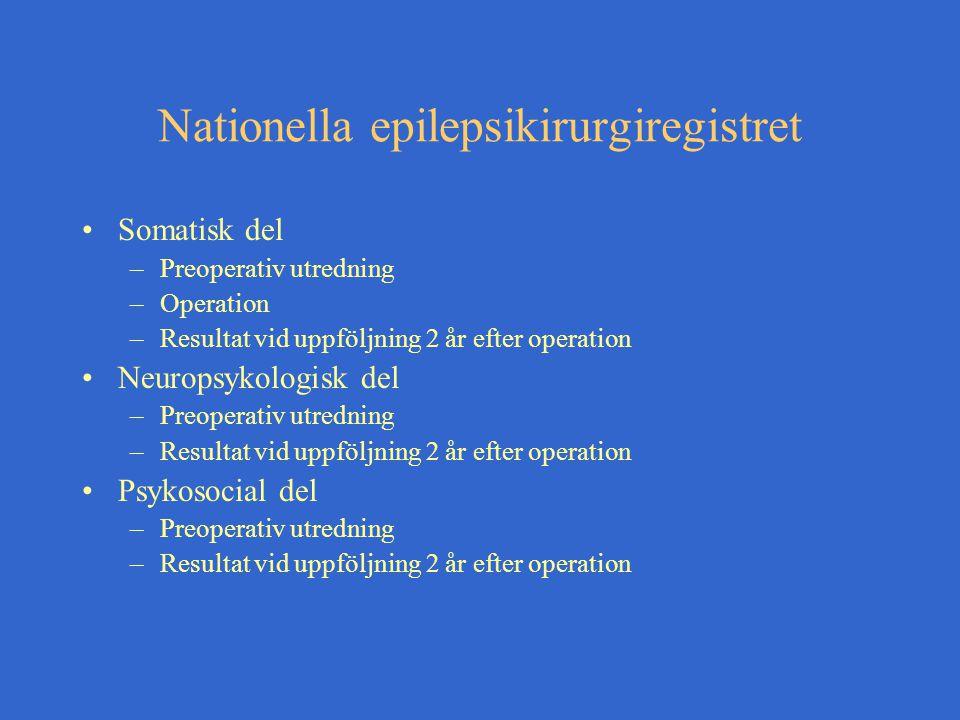 Nationella epilepsikirurgiregistret •Somatisk del –Preoperativ utredning –Operation –Resultat vid uppföljning 2 år efter operation •Neuropsykologisk del –Preoperativ utredning –Resultat vid uppföljning 2 år efter operation •Psykosocial del –Preoperativ utredning –Resultat vid uppföljning 2 år efter operation