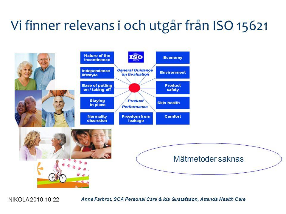 NIKOLA 2010-10-22 Anne Farbrot, SCA Personal Care & Ida Gustafsson, Attends Health Care PPTP projekt scope Metoder Steg Läckage Insläpps hastighet (Acquisition) Rewet I Svår/ Medel Sängliggande Mannequin II Svår/ Medel Mobil III Lätt/ Medel Mobil Startad