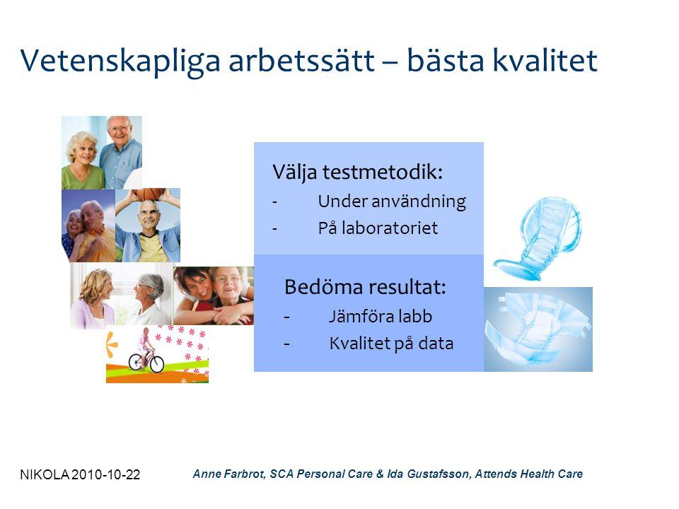 NIKOLA 2010-10-22 Anne Farbrot, SCA Personal Care & Ida Gustafsson, Attends Health Care Långtgående samarbeten Branschföreningar Nationella och internationella standardiseringsorgan 1.ISO - revidering & utveckling av standarder 2.Edana - metodutveckling & branschstandarder 3.SIS - Metod- och standardutveckling 4.Nikola - samsyn (=standardisering)