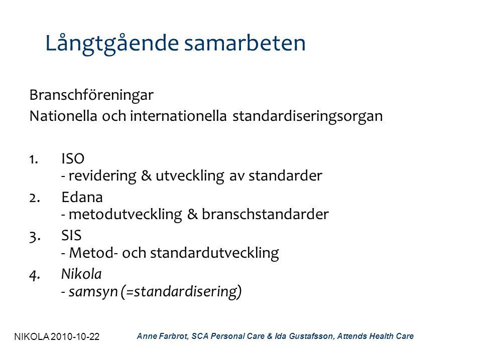 NIKOLA 2010-10-22 Anne Farbrot, SCA Personal Care & Ida Gustafsson, Attends Health Care Långtgående samarbeten Branschföreningar Nationella och internationella standardiseringsorgan 1.ISO - revidering & utveckling av standarder 2.Edana - metodutveckling& branschstandarder 3.SIS - Metod- och standardutveckling 4.Nikola - samsyn (=standardisering)