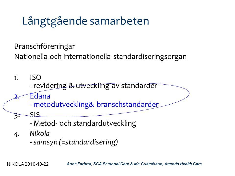 NIKOLA 2010-10-22 Anne Farbrot, SCA Personal Care & Ida Gustafsson, Attends Health Care EDANA – PPTP grupp (Product Performance Testing Project) Projekt syfte 1.Användarrelevant funktion istället för funktionen hos materialen - leda till nya designer - bättre användande av material 2.Bättre korrelation med in-use situationen - en verifierad mätmetod för Absorption innan läckage 3.Repeterbar och reproducerbar metod: - pålitlig teknik - genomförbar mätmetod - standardiserad metod