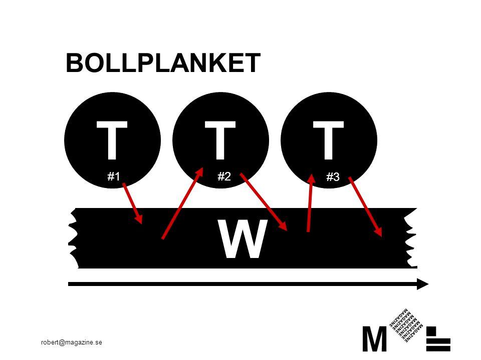 robert@magazine.se BOLLPLANKET TTT W #1 #2 #3