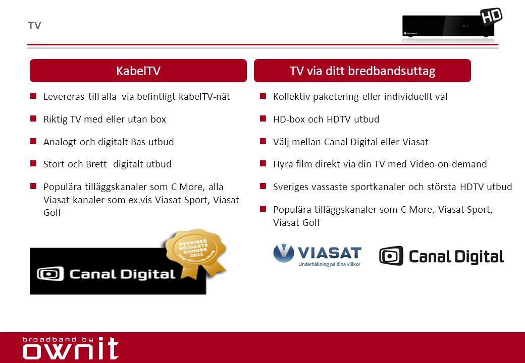 11.  Levereras till alla via befintligt kabelTV-nät  Riktig TV med eller utan box  Analogt och digitalt Bas-utbud  Stort och Brett digitalt utbud