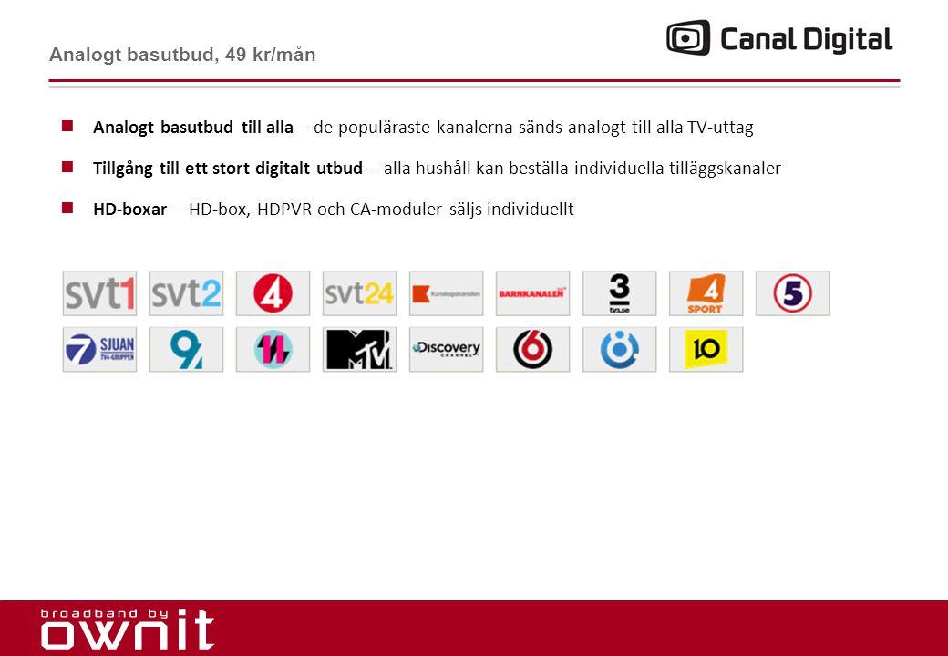12. Analogt basutbud, 49 kr/mån  Analogt basutbud till alla – de populäraste kanalerna sänds analogt till alla TV-uttag  Tillgång till ett stort dig