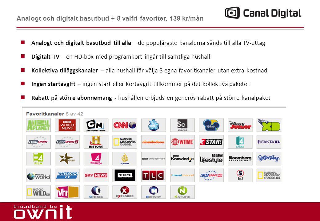 14. Analogt och digitalt basutbud + 8 valfri favoriter, 139 kr/mån  Analogt och digitalt basutbud till alla – de populäraste kanalerna sänds till all