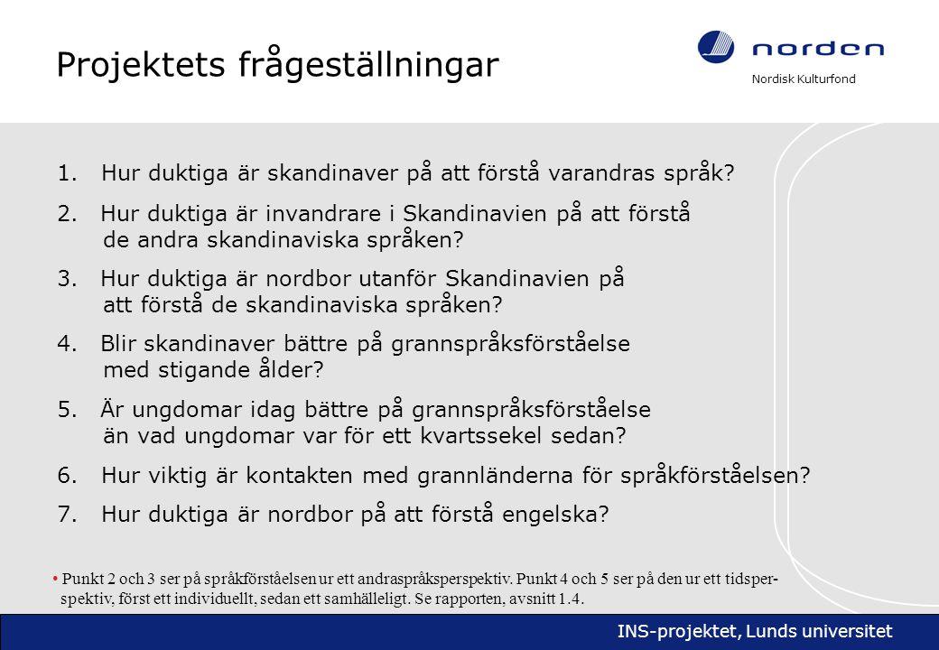 Nordisk Kulturfond INS-projektet, Lunds universitet Samlat resultat för grannspråksundersökningen • De röda staplarna är beräknade på två grannspråk, t.ex.