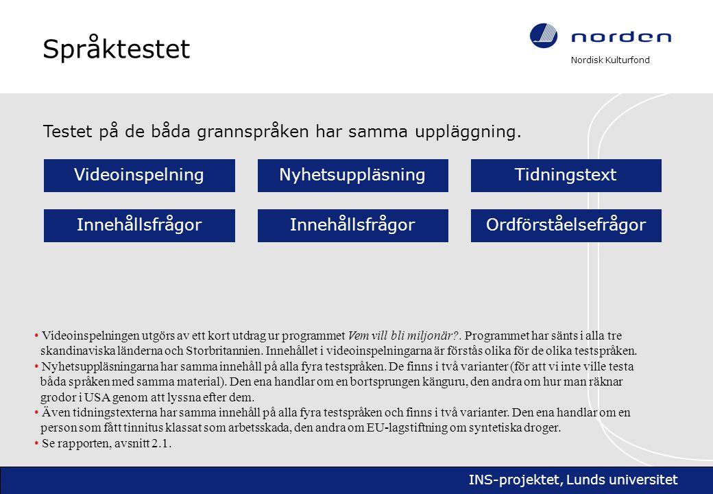 Nordisk Kulturfond INS-projektet, Lunds universitet Testvarianter Det finns två olika nyhetsuppläsningar: KänguruGrodor Det finns också två olika tidningstexter: TinnitusDroger