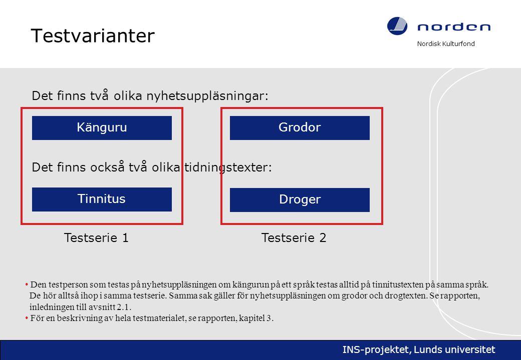 Nordisk Kulturfond INS-projektet, Lunds universitet Åter till frågeställningarna Några korta svar 6.Hur viktig är kontakten med grannländerna för språkförståelsen.