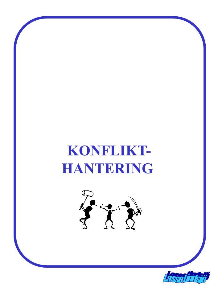 KONFLIKT- HANTERING